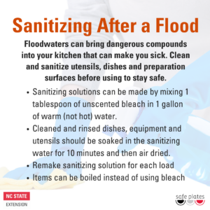 Cover photo for Food Safety Considerations After a Flood